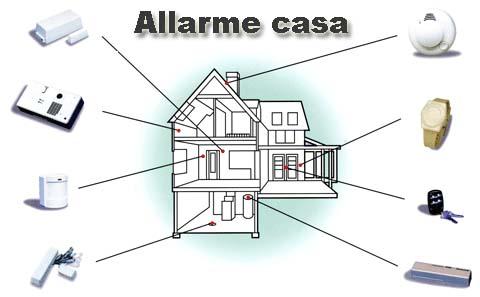 Antifurto casa prezzi e consigli - Antifurto casa costi ...