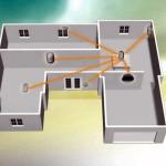 Antifurto-perimetrale