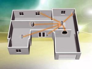 Installare un nuovo impianto di allarme interamente senza fili - Impianto allarme casa prezzi ...